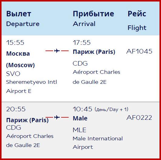 Москва-Париж-Мале
